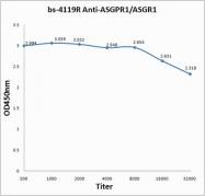 bs-4119R - ASGR1