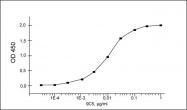 GTX10018 - Respiratory Syncytial Virus / RSV
