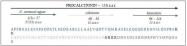 GTX14817 - Procalcitonin