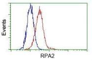 GTX83692 - RPA2