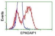 GTX84566 - EPM2AIP1